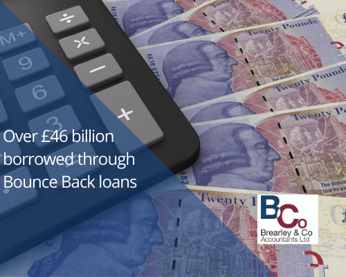 Over £46 billion borrowed through Bounce Back loans
